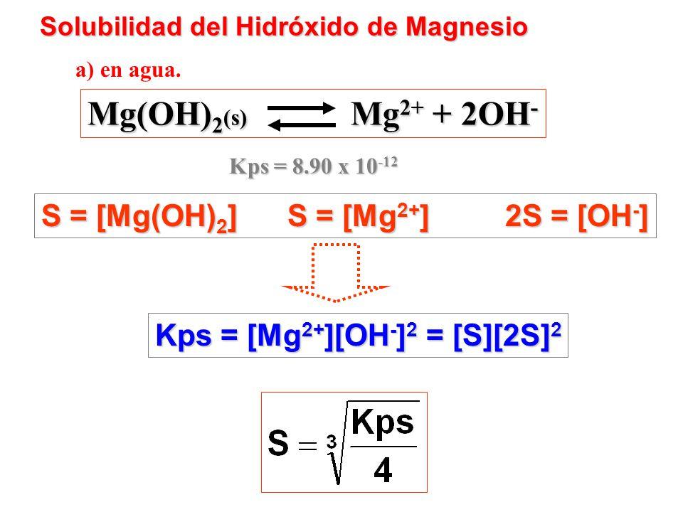 Producto de Solubilidad Producto de Solubilidad 0 = x 2 - (n 0 Ag + n 0 Cl )x + (n 0 Ag n 0 Cl - KpsV 2 ) x = moles de AgCl precipitado m AgCl = x. PM