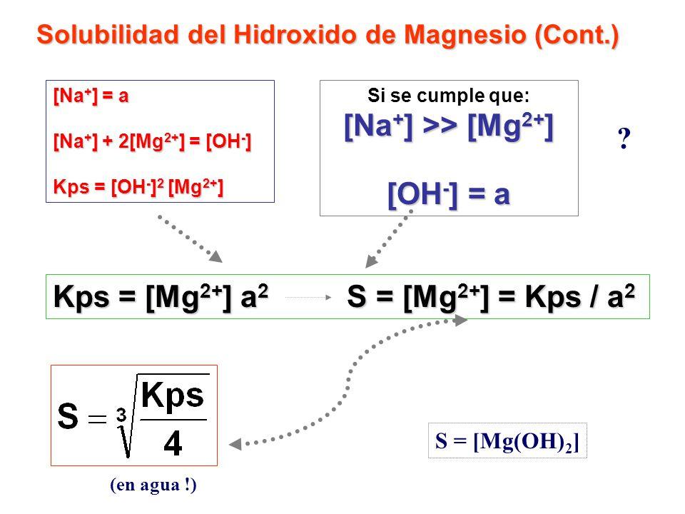 Solubilidad del Hidróxido de Magnesio Solubilidad del Hidróxido de Magnesio b) en una solución de NaOH 0.05 M NaOH OH - + Na + Mg(OH) 2 (s) 2 OH - + M