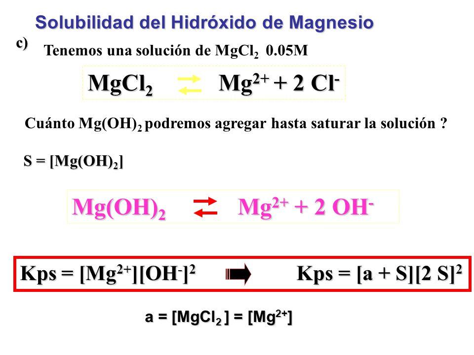 Solubilidad del Hidroxido de Magnesio (Cont.) Solubilidad del Hidroxido de Magnesio (Cont.) [Na + ] = a [Na + ] + 2[Mg 2+ ] = [OH - ] Kps = [OH - ] 2