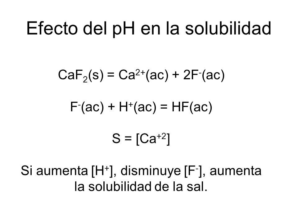 Complejos en los cuales el ión metálico actúa como ácido y los ligandos como bases de Lewis: AgCl(s) = Ag + (ac) + Cl - (ac) K ps Ag + (ac) + 2NH 3 =