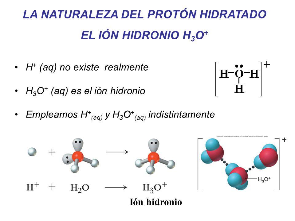 LA NATURALEZA DEL PROTÓN HIDRATADO EL IÓN HIDRONIO H 3 O + H + (aq) no existe realmente H 3 O + (aq) es el ión hidronio Empleamos H + (aq) y H 3 O + (aq) indistintamente Ión hidronio