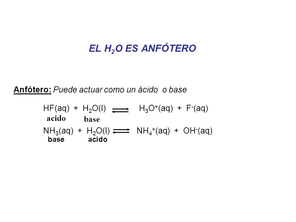 Cálculo de [H + ] antes del p.e.: Cálculo de [H + ] después del p.e.: En el p.e.: [H + ] = [OH - ] = 10 -7 M