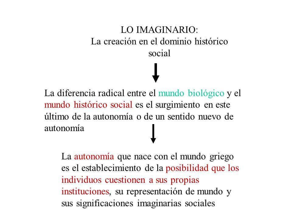 Autonomía : es la ruptura de la heteronomía.