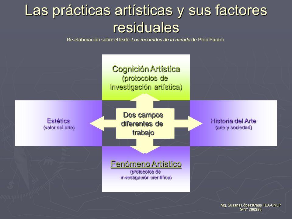 Crítica del Arte (calidad del arte) Fenómeno Artístico Fenómeno Artístico (protocolos de investigación científica) PrácticaArtística (procedimientos a