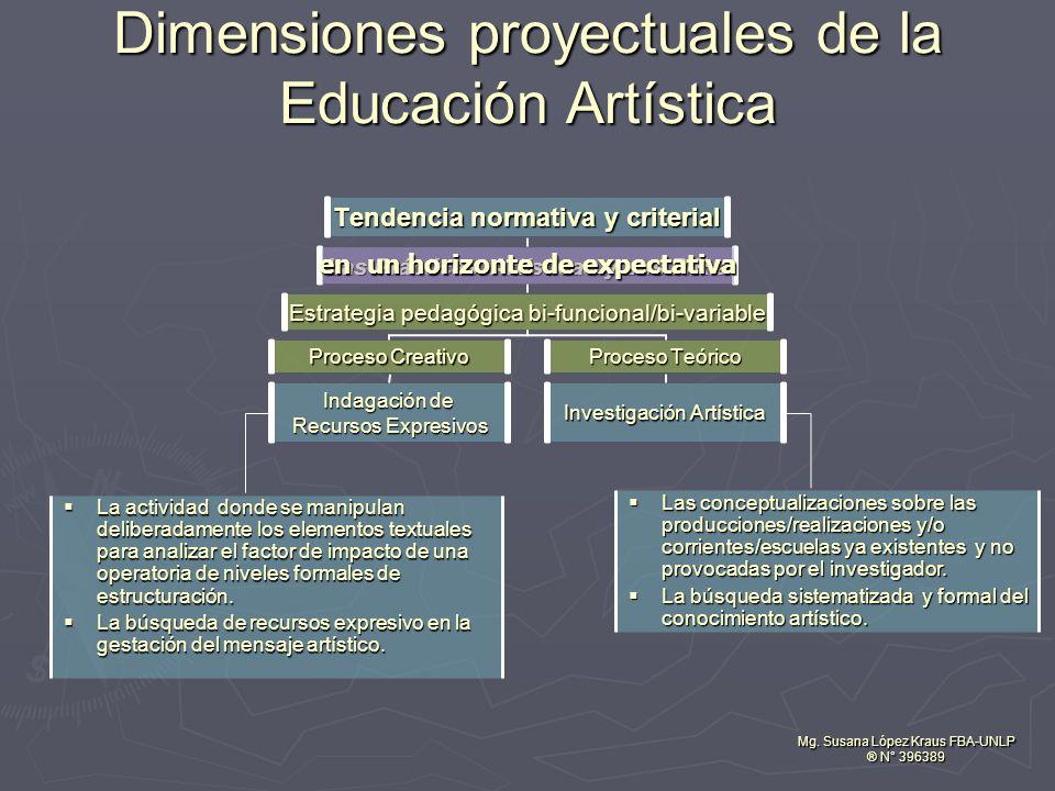 Dimensiones proyectuales de la Educación Artística Mg. Susana López Kraus FBA-UNLP ® N° 396389 La actividad donde se manipulan deliberadamente los ele