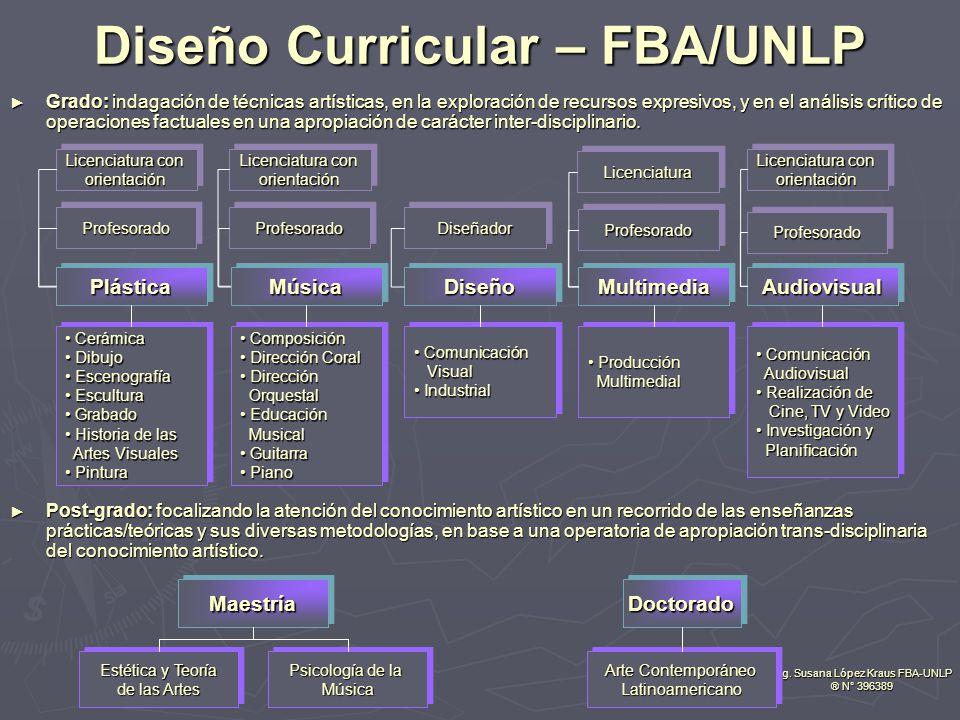 Mg. Susana López Kraus FBA-UNLP ® N° 396389 Post-grado: focalizando la atención del conocimiento artístico en un recorrido de las enseñanzas prácticas