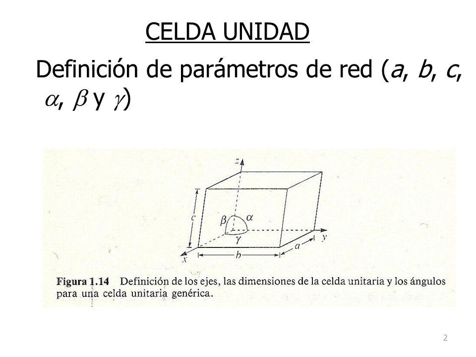 2 CELDA UNIDAD Definición de parámetros de red (a, b, c,, y )