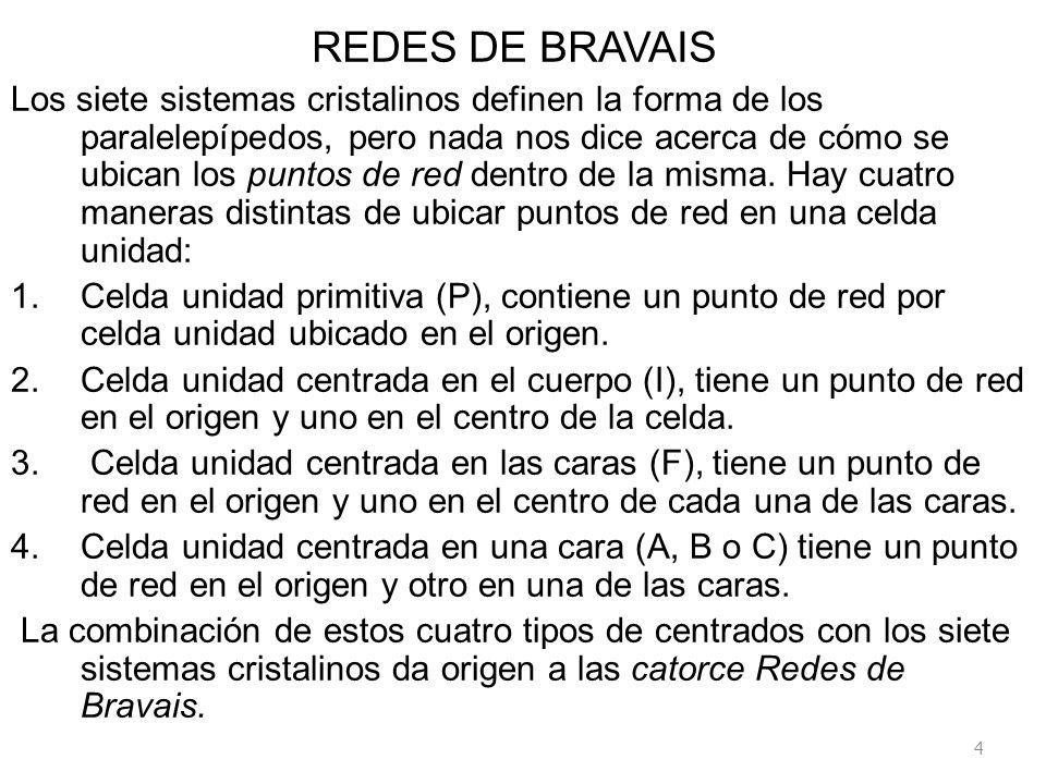 5 SISTEMAS CRISTALINOS Y REDES DE BRAVAIS