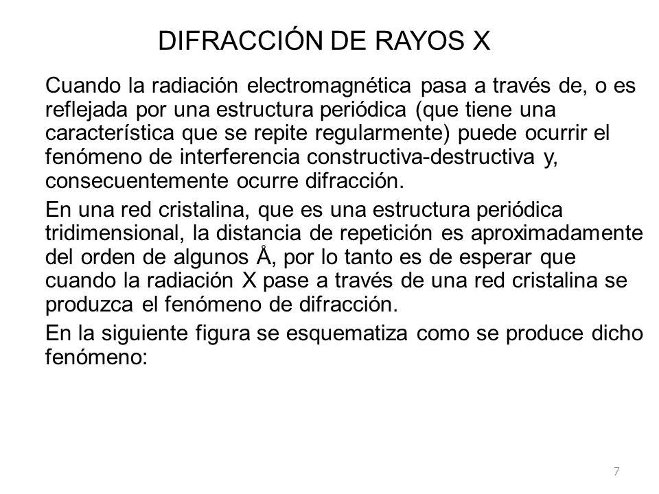 DIFRACCIÓN DE RAYOS X Cuando la radiación electromagnética pasa a través de, o es reflejada por una estructura periódica (que tiene una característica