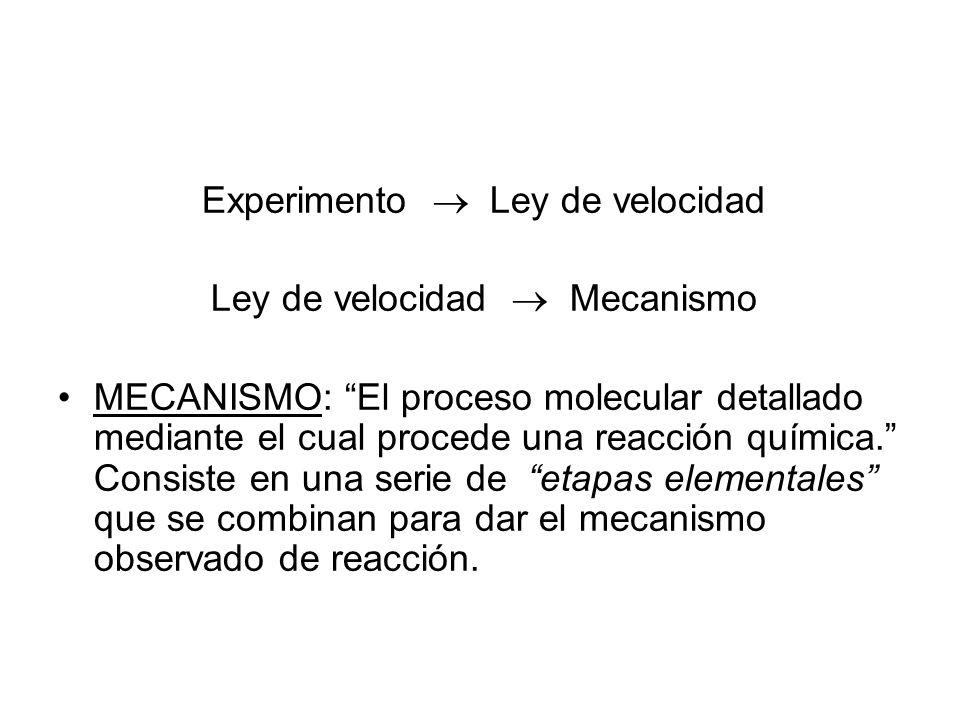 Experimento Ley de velocidad Ley de velocidad Mecanismo MECANISMO: El proceso molecular detallado mediante el cual procede una reacción química. Consi