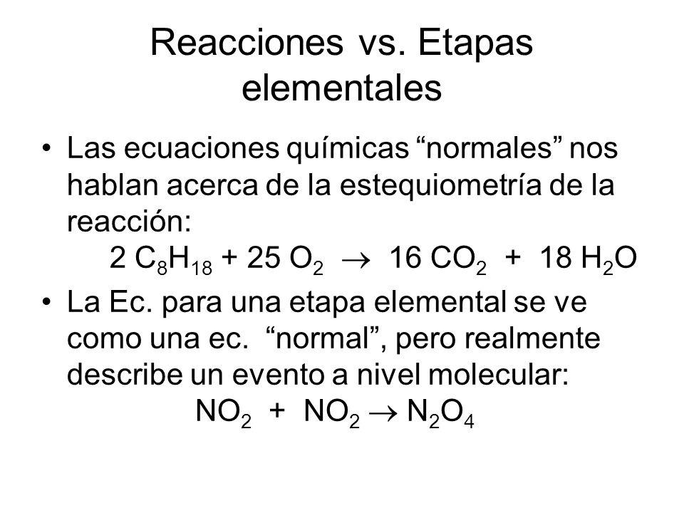 Reacciones vs. Etapas elementales Las ecuaciones químicas normales nos hablan acerca de la estequiometría de la reacción: 2 C 8 H 18 + 25 O 2 16 CO 2