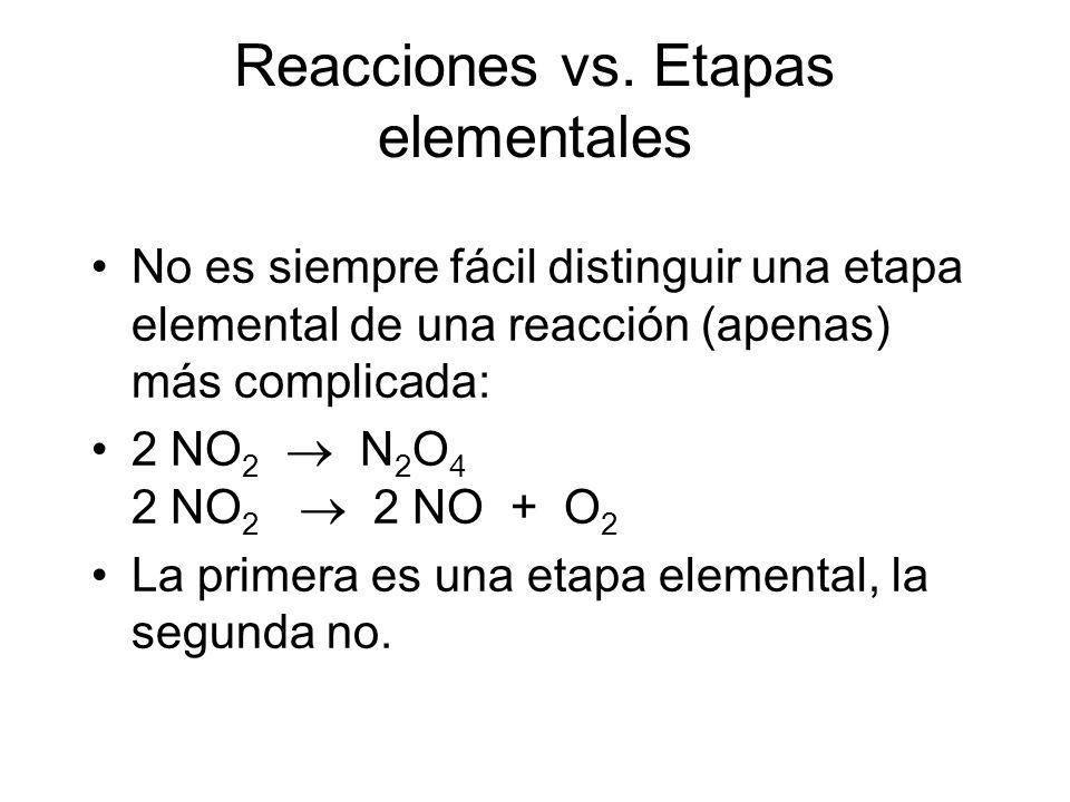 Reacciones vs. Etapas elementales No es siempre fácil distinguir una etapa elemental de una reacción (apenas) más complicada: 2 NO 2 N 2 O 4 2 NO 2 2