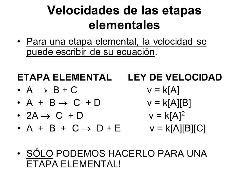Velocidades de las etapas elementales Para una etapa elemental, la velocidad se puede escribir de su ecuación. ETAPA ELEMENTAL LEY DE VELOCIDAD A B +