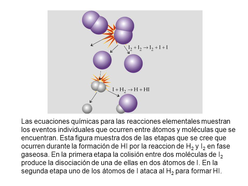 Las ecuaciones químicas para las reacciones elementales muestran los eventos individuales que ocurren entre átomos y moléculas que se encuentran. Esta