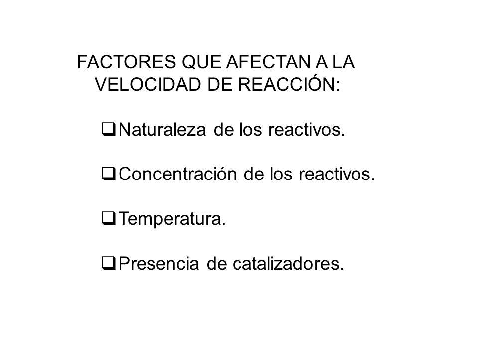 FACTORES QUE AFECTAN A LA VELOCIDAD DE REACCIÓN: Naturaleza de los reactivos. Concentración de los reactivos. Temperatura. Presencia de catalizadores.