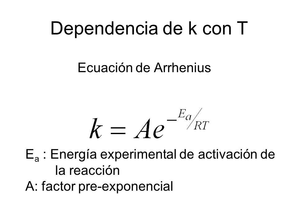 Dependencia de k con T Ecuación de Arrhenius E a : Energía experimental de activación de la reacción A: factor pre-exponencial