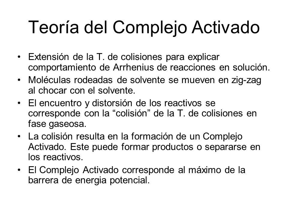 Teoría del Complejo Activado Extensión de la T. de colisiones para explicar comportamiento de Arrhenius de reacciones en solución. Moléculas rodeadas