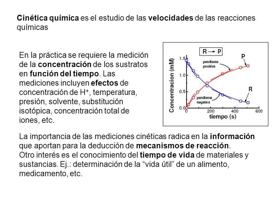 Cinética química es el estudio de las velocidades de las reacciones químicas En la práctica se requiere la medición de la concentración de los sustratos en función del tiempo.