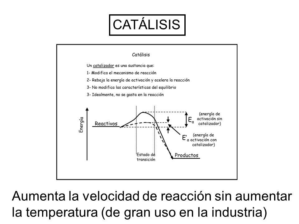 CATÁLISIS Aumenta la velocidad de reacción sin aumentar la temperatura (de gran uso en la industria)