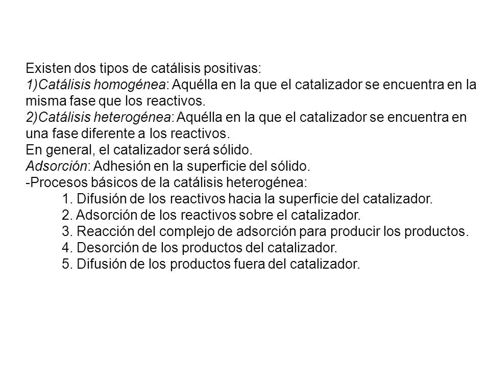 Existen dos tipos de catálisis positivas: 1)Catálisis homogénea: Aquélla en la que el catalizador se encuentra en la misma fase que los reactivos. 2)C