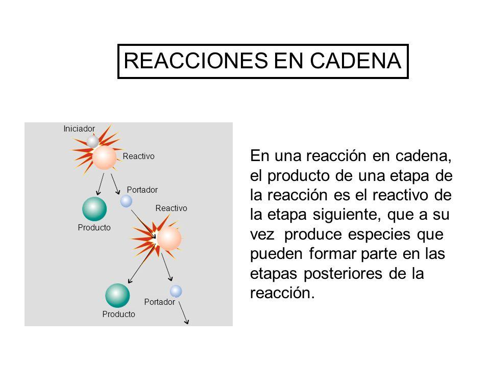 En una reacción en cadena, el producto de una etapa de la reacción es el reactivo de la etapa siguiente, que a su vez produce especies que pueden formar parte en las etapas posteriores de la reacción.