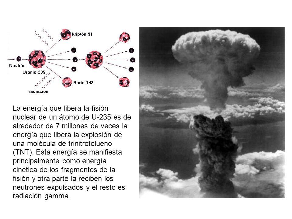 La energía que libera la fisión nuclear de un átomo de U-235 es de alrededor de 7 millones de veces la energía que libera la explosión de una molécula