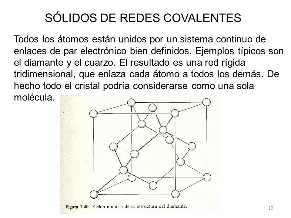 SÓLIDOS DE REDES COVALENTES Todos los átomos están unidos por un sistema continuo de enlaces de par electrónico bien definidos.
