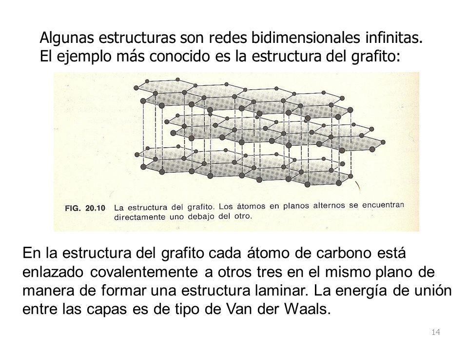 14 Algunas estructuras son redes bidimensionales infinitas.