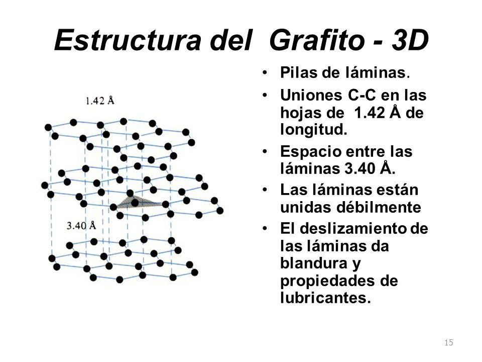 Estructura del Grafito - 3D Pilas de láminas.Uniones C-C en las hojas de 1.42 Å de longitud.