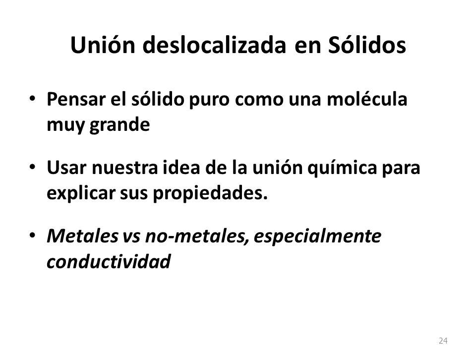 Unión deslocalizada en Sólidos Pensar el sólido puro como una molécula muy grande Usar nuestra idea de la unión química para explicar sus propiedades.