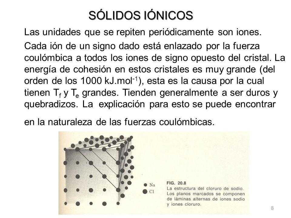 SÓLIDOS IÓNICOS Las unidades que se repiten periódicamente son iones.