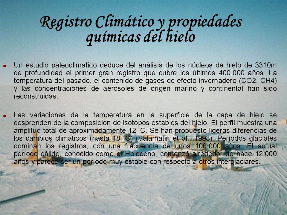 Registro Climático y propiedades químicas del hielo Un estudio paleoclimático deduce del análisis de los núcleos de hielo de 3310m de profundidad el primer gran registro que cubre los últimos 400.000 años.