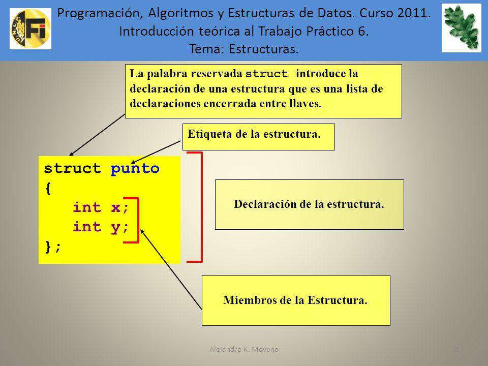 Alejandro R. Moyano33 struct punto { int x; int y; }; Etiqueta de la estructura. Miembros de la Estructura. Declaración de la estructura. Programación