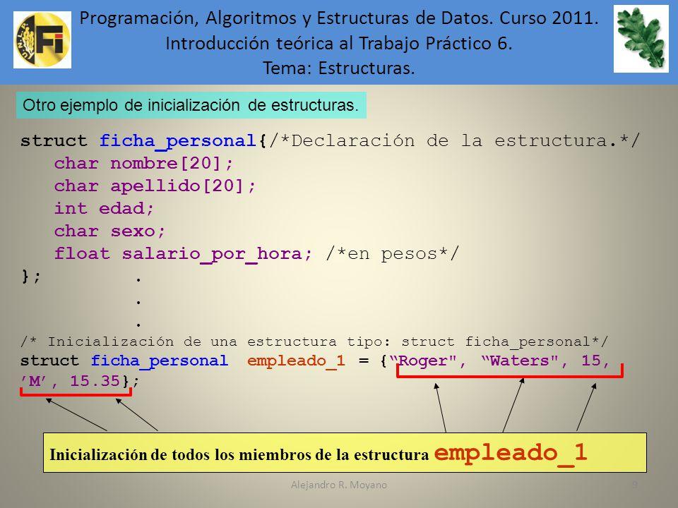 Alejandro R. Moyano99 struct ficha_personal{/*Declaración de la estructura.*/ char nombre[20]; char apellido[20]; int edad; char sexo; float salario_p