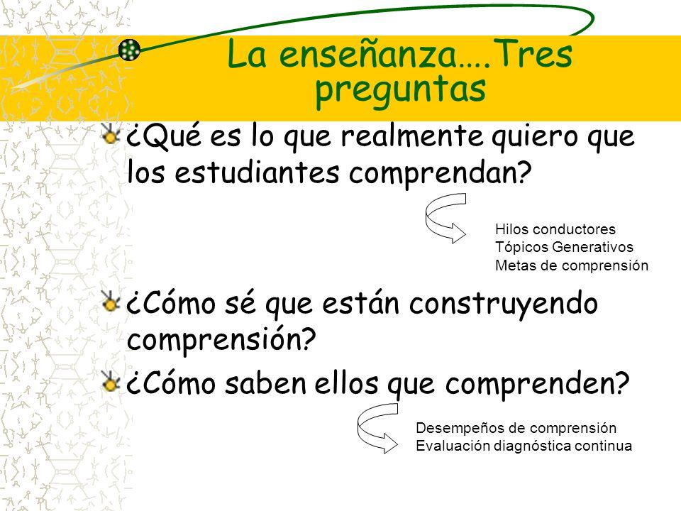 La enseñanza….Tres preguntas ¿Qué es lo que realmente quiero que los estudiantes comprendan? ¿Cómo sé que están construyendo comprensión? ¿Cómo saben