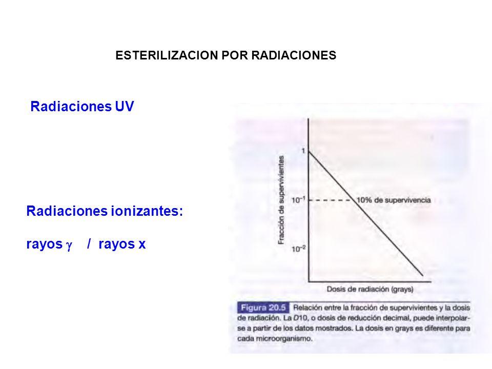 ESTERILIZACION POR RADIACIONES Radiaciones UV Radiaciones ionizantes: rayos / rayos x