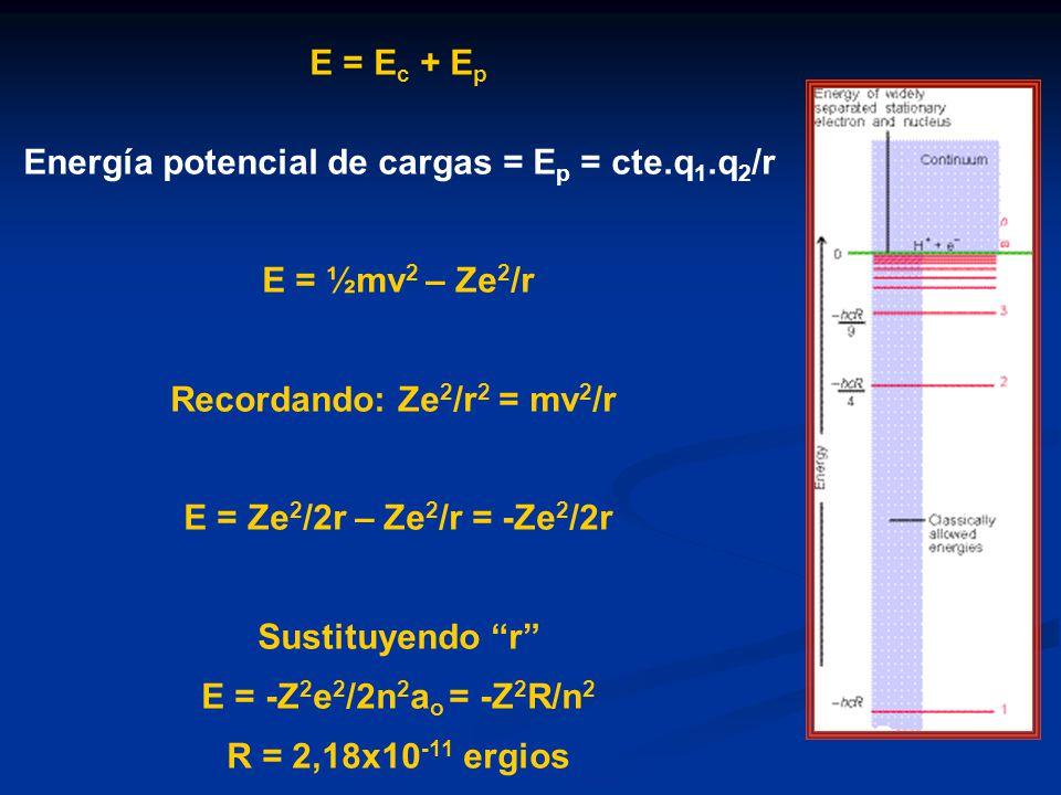 E = E c + E p Energía potencial de cargas = E p = cte.q 1.q 2 /r E = ½mv 2 – Ze 2 /r Recordando: Ze 2 /r 2 = mv 2 /r E = Ze 2 /2r – Ze 2 /r = -Ze 2 /2
