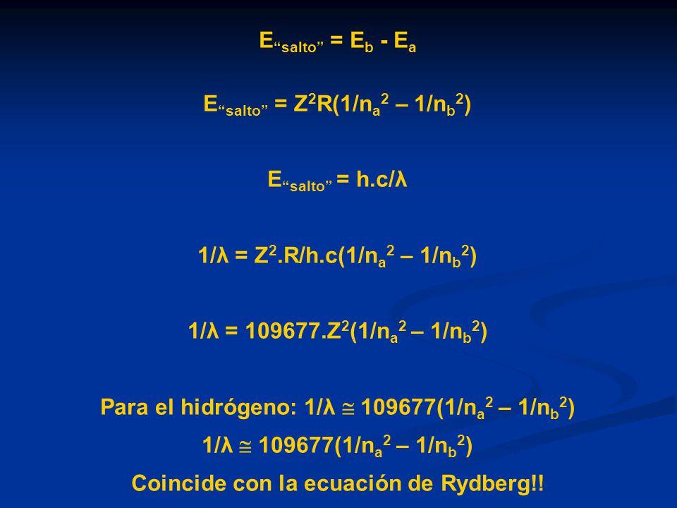 E salto = E b - E a E salto = Z 2 R(1/n a 2 – 1/n b 2 ) E salto = h.c/λ 1/λ = Z 2.R/h.c(1/n a 2 – 1/n b 2 ) 1/λ = 109677.Z 2 (1/n a 2 – 1/n b 2 ) Para