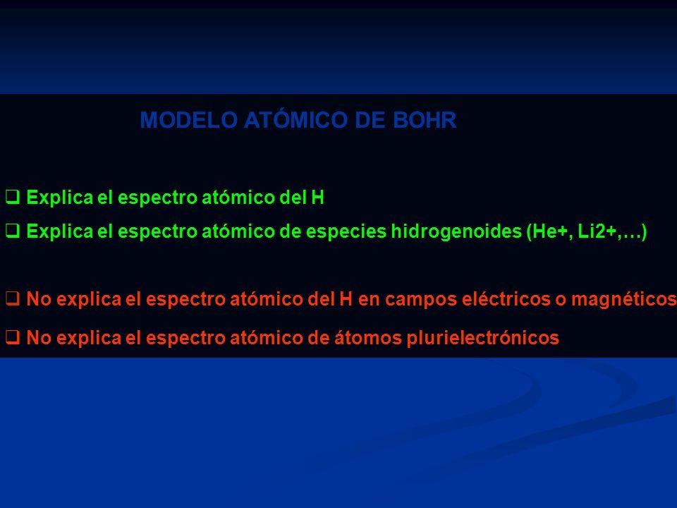 MODELO ATÓMICO DE BOHR Explica el espectro atómico del H Explica el espectro atómico de especies hidrogenoides (He+, Li2+,…) No explica el espectro at