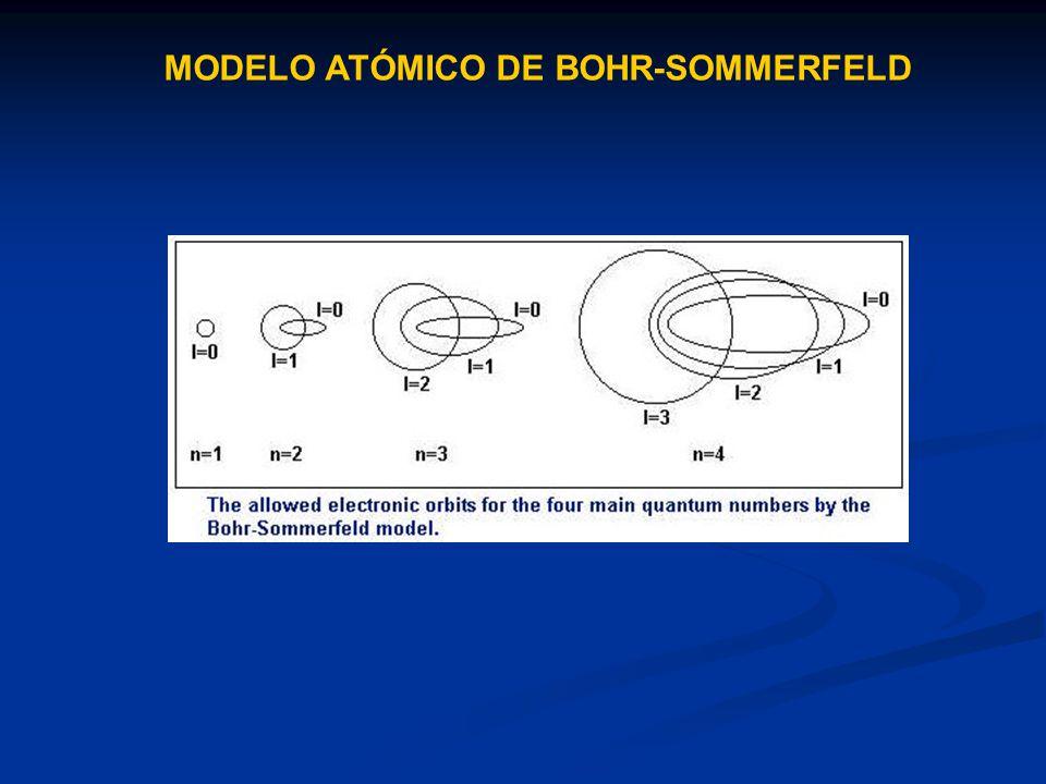 MODELO ATÓMICO DE BOHR-SOMMERFELD
