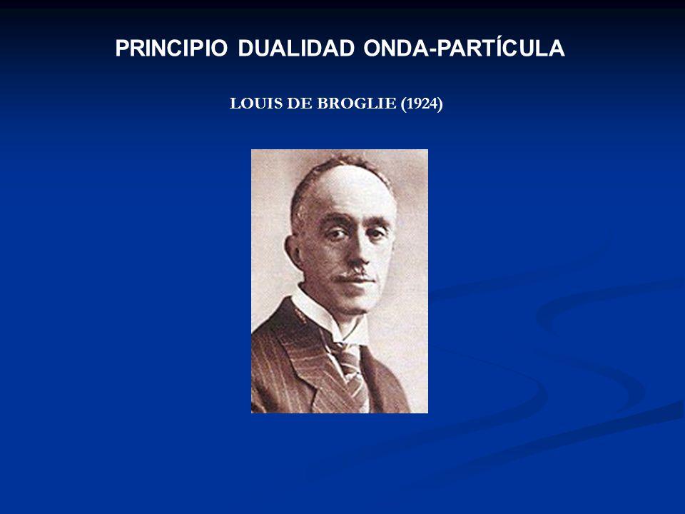 PRINCIPIO DUALIDAD ONDA-PARTÍCULA LOUIS DE BROGLIE (1924)