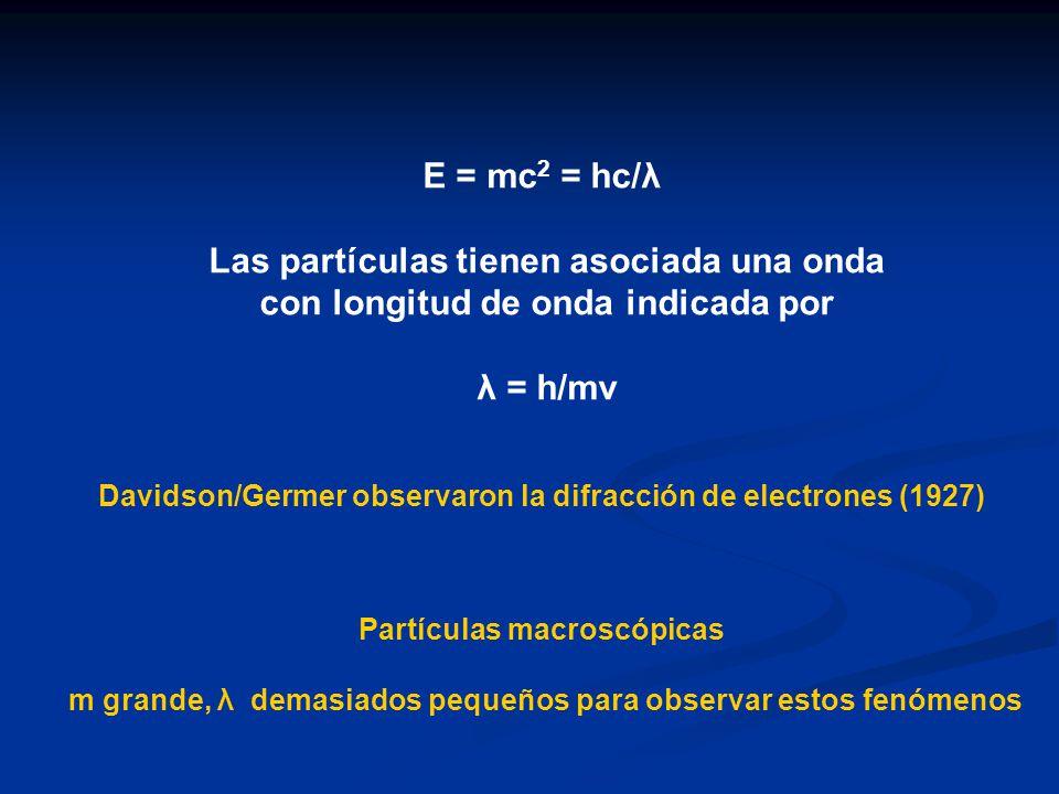 E = mc 2 = hc/λ Las partículas tienen asociada una onda con longitud de onda indicada por λ = h/mv Davidson/Germer observaron la difracción de electro