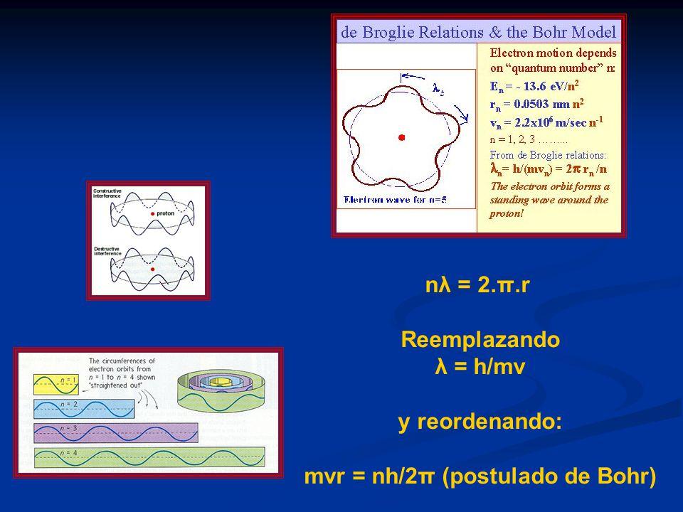 nλ = 2.π.r Reemplazando λ = h/mv y reordenando: mvr = nh/2π (postulado de Bohr)