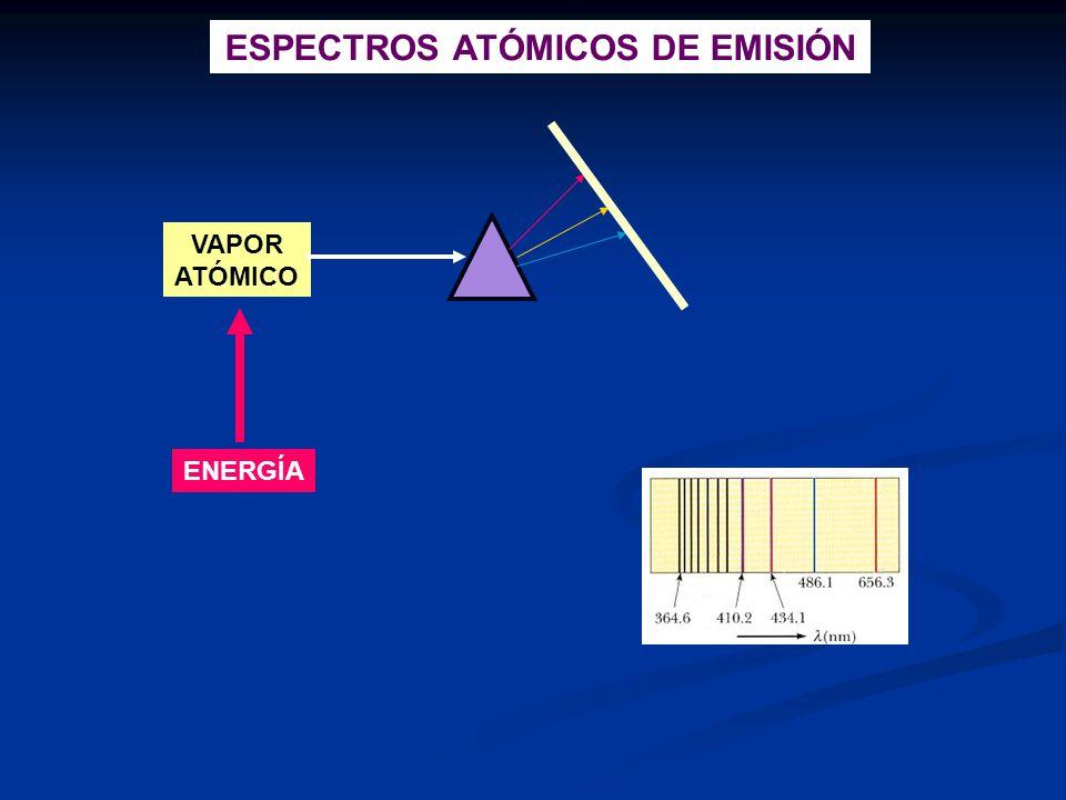 ESPECTROS ATÓMICOS DE EMISIÓN VAPOR ATÓMICO ENERGÍA