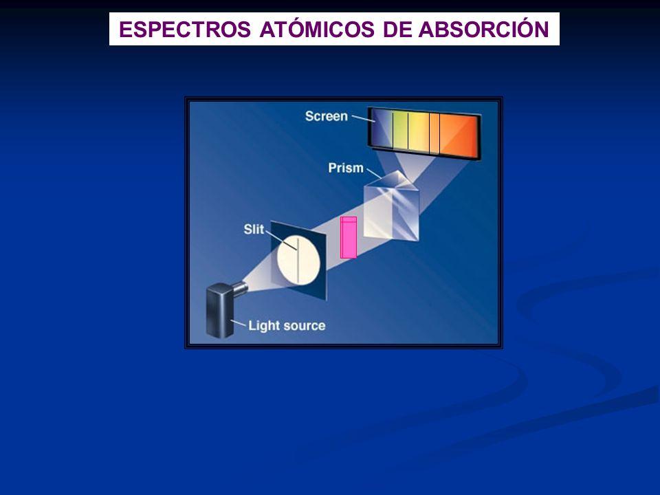 ESPECTROS ATÓMICOS DE ABSORCIÓN