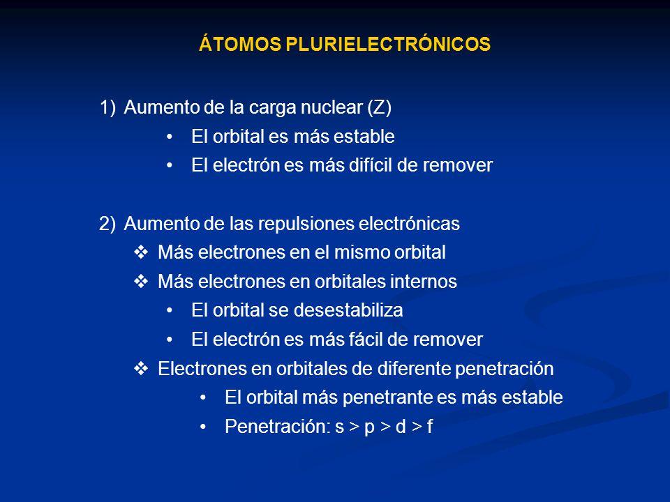 1)Aumento de la carga nuclear (Z) El orbital es más estable El electrón es más difícil de remover 2)Aumento de las repulsiones electrónicas Más electr