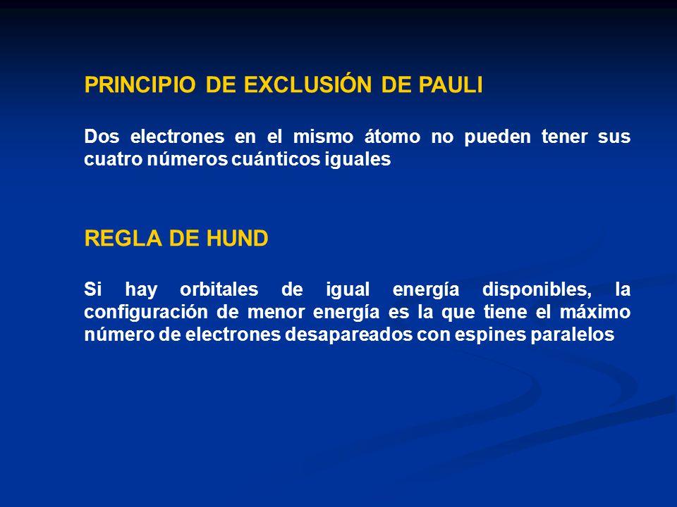 PRINCIPIO DE EXCLUSIÓN DE PAULI Dos electrones en el mismo átomo no pueden tener sus cuatro números cuánticos iguales REGLA DE HUND Si hay orbitales d