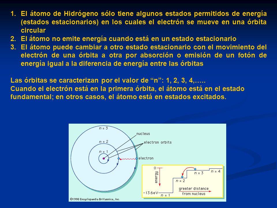 1.El átomo de Hidrógeno sólo tiene algunos estados permitidos de energía (estados estacionarios) en los cuales el electrón se mueve en una órbita circ