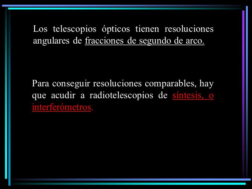 Para conseguir resoluciones comparables, hay que acudir a radiotelescopios de síntesis, o interferómetros. Los telescopios ópticos tienen resoluciones