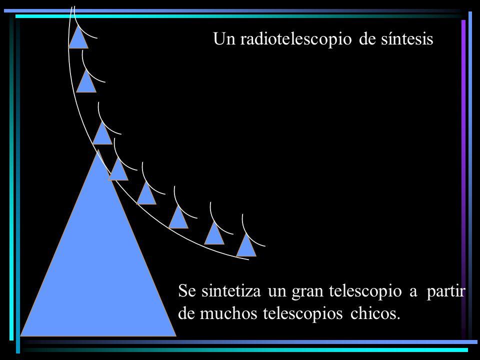 Un radiotelescopio de síntesis Se sintetiza un gran telescopio a partir de muchos telescopios chicos.